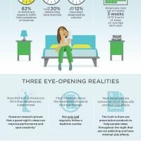 Silenor-infographic